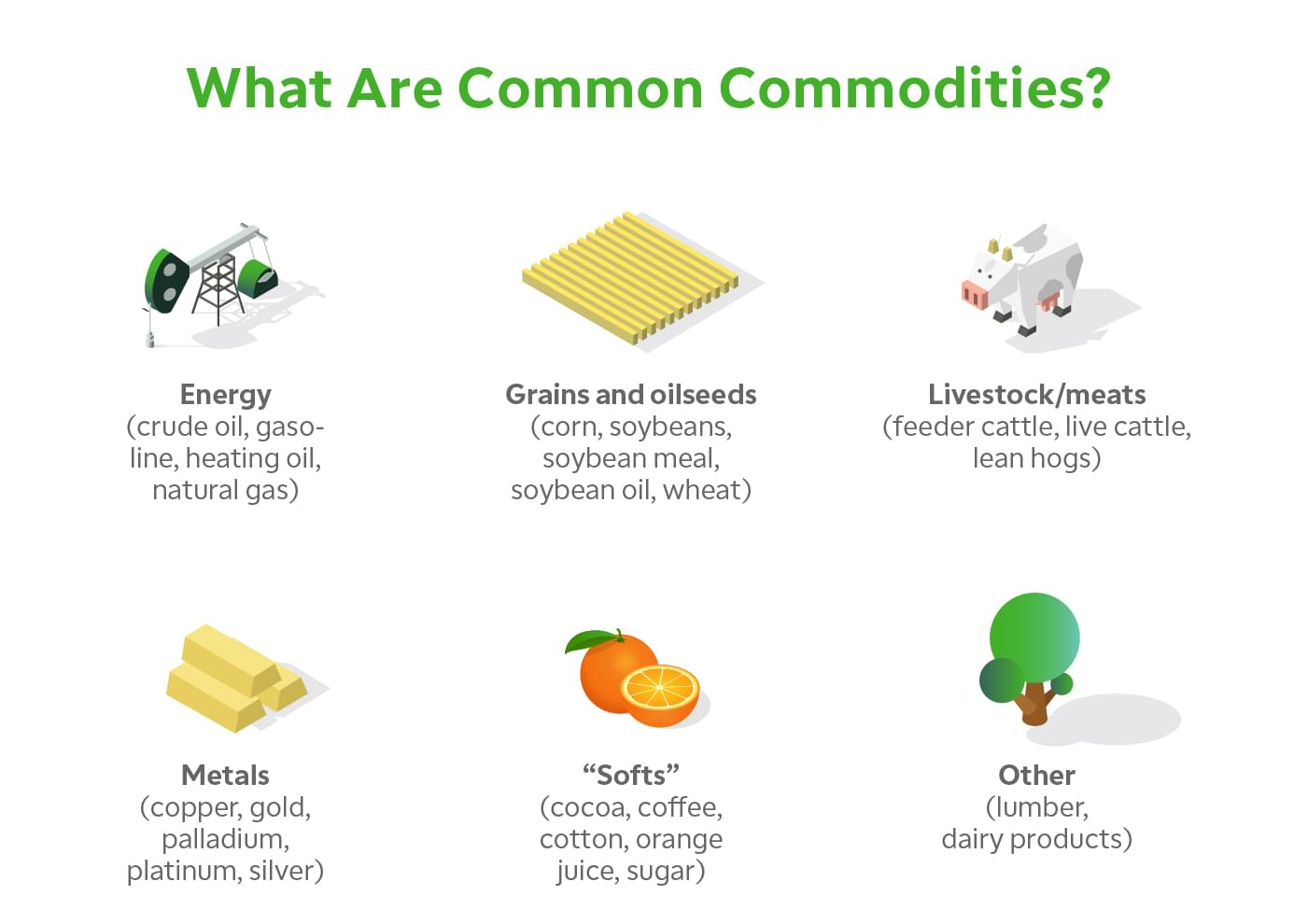 common-commodity-investments