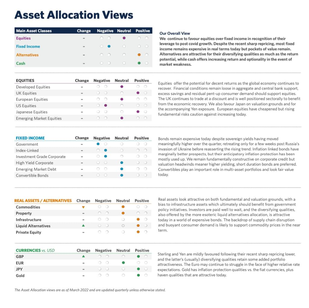 momentum-harmony-asset-allocation-dashboard