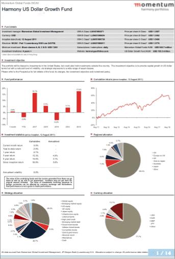 harmony-fund-performance